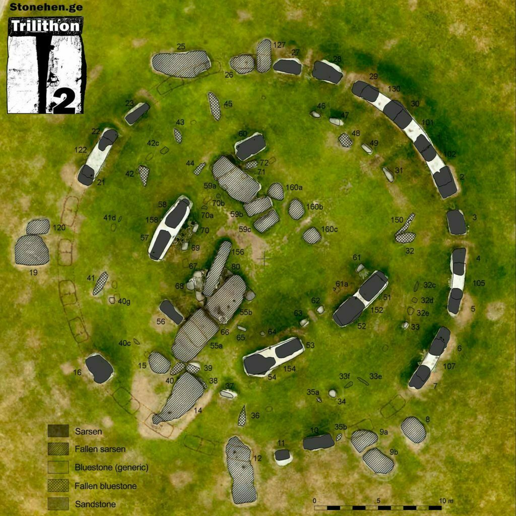 Aerial photo of Stonehenge with overlays of numbered stones and the missing stones