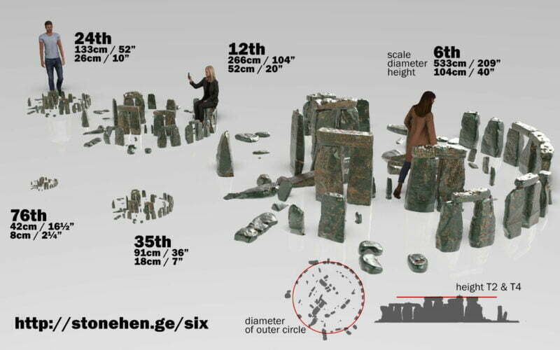 Buy Stonehenge Models: 24 12 and 6th scale models of Stonehenge for gardens scaled 800x500  - Up to 6th scale for gardens - Up to 6th scale for gardens