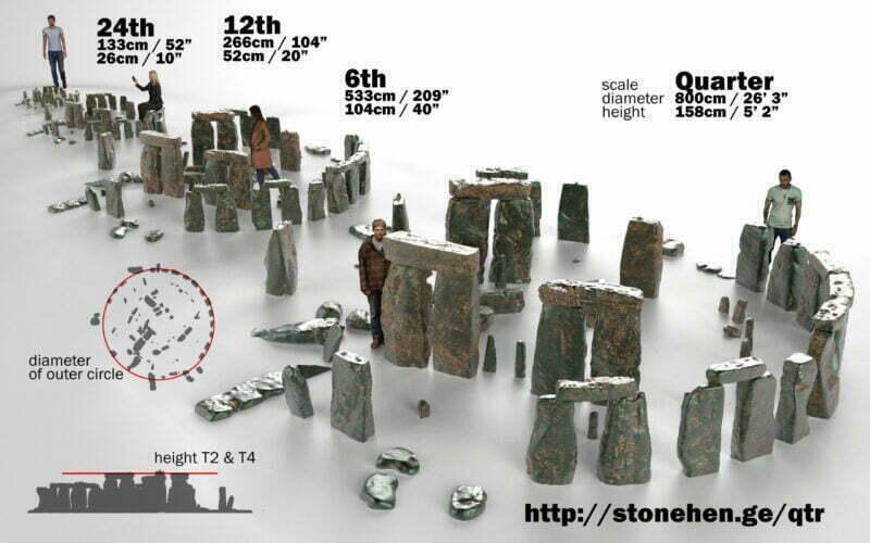 Buy Stonehenge Models: quarter scale model of Stonehenge for gardens scaled 800x500  - Quarter scale Stonehenge for gardens - Quarter scale Stonehenge for gardens