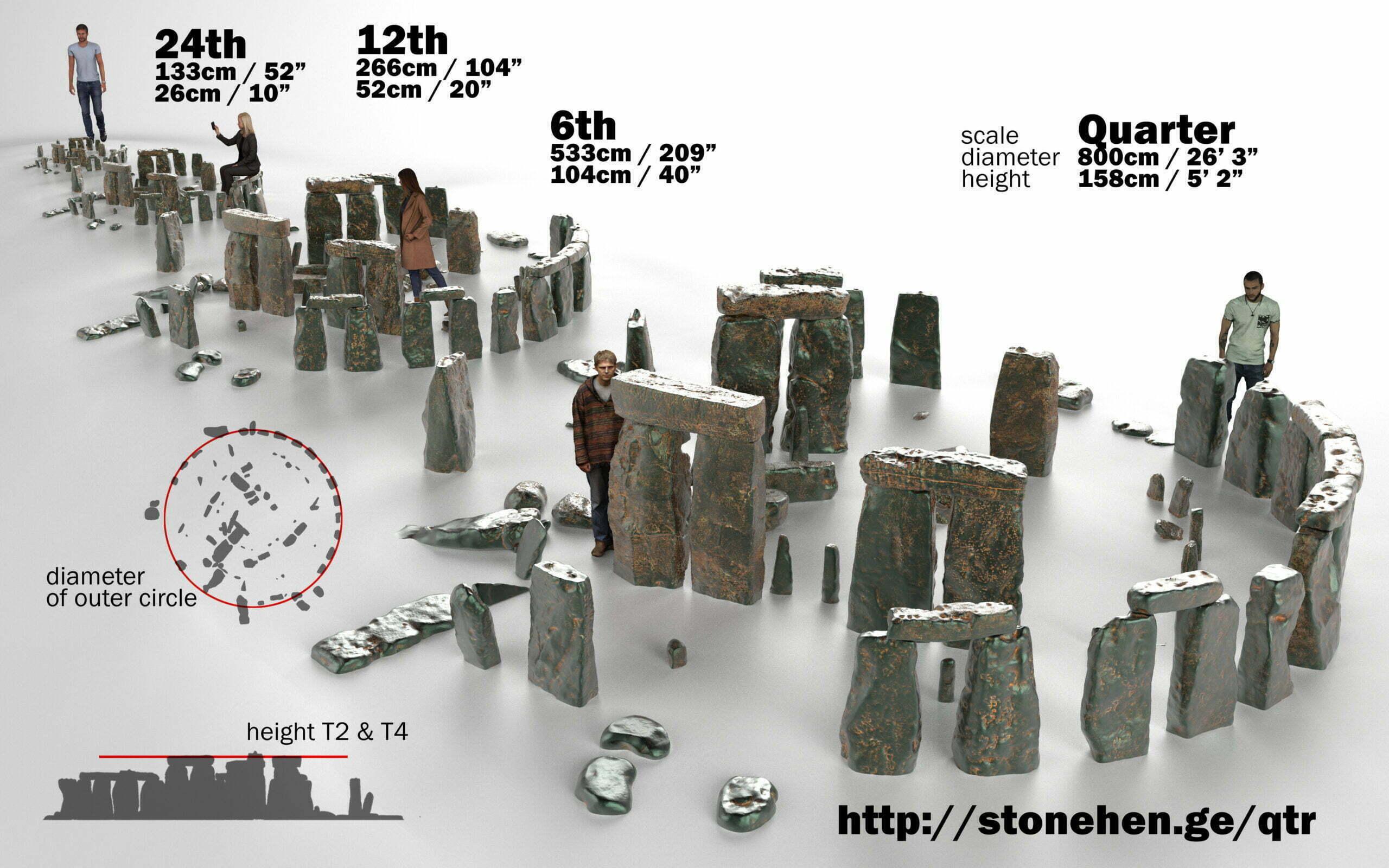 Buy Stonehenge Models: quarter scale model of Stonehenge for gardens scaled  - Quarter scale Stonehenge for gardens - Quarter scale Stonehenge for gardens